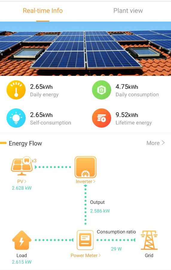 Consumo a tiempo real de electricidad con paneles solares